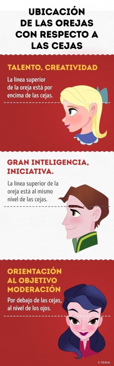 ===La Personalidad...=== Orejas-personalidad3