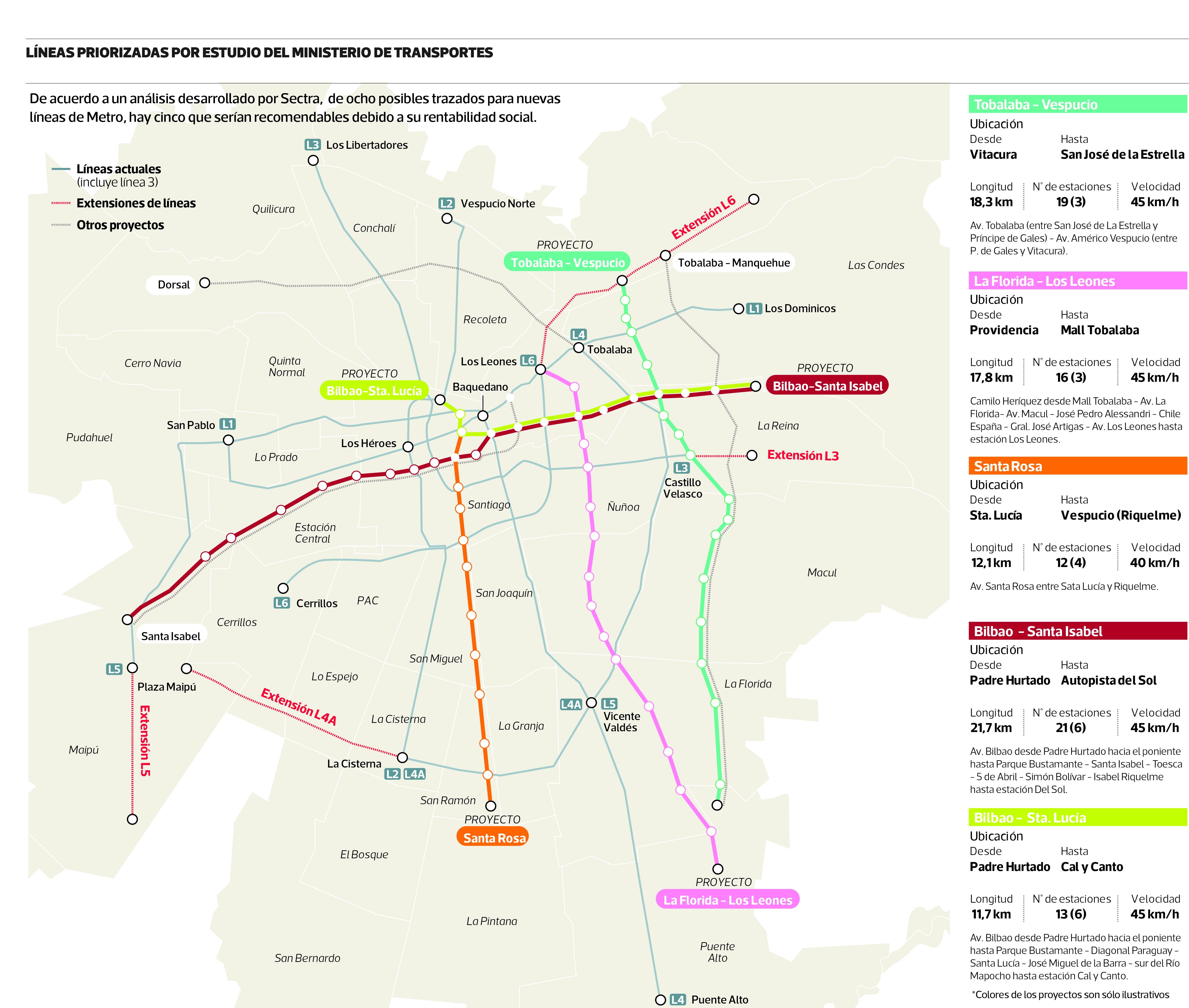 Estas Son Las Lineas De Metro Que Podrian Construirse Proximamente