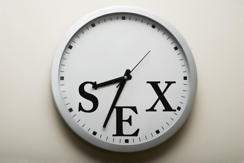 Sexo reloj