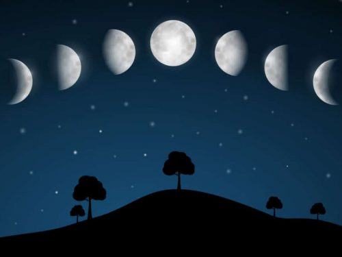 Lunas y eclipses