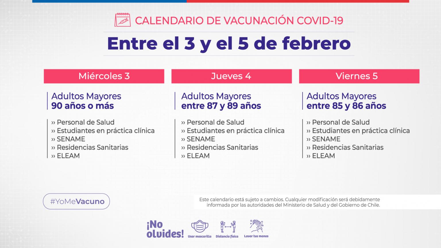 proceso de vacunación en Chile como Naná de Masterchef