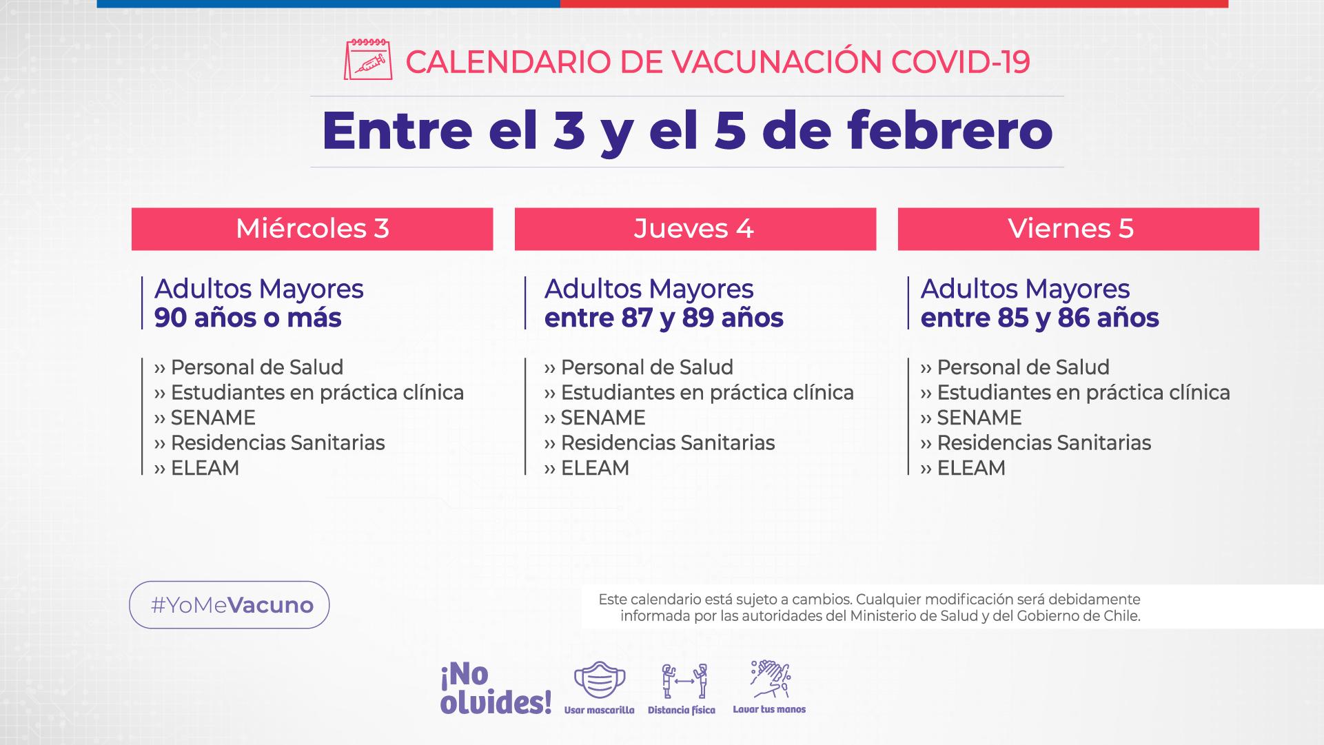 calendario de vacunacion semana 1