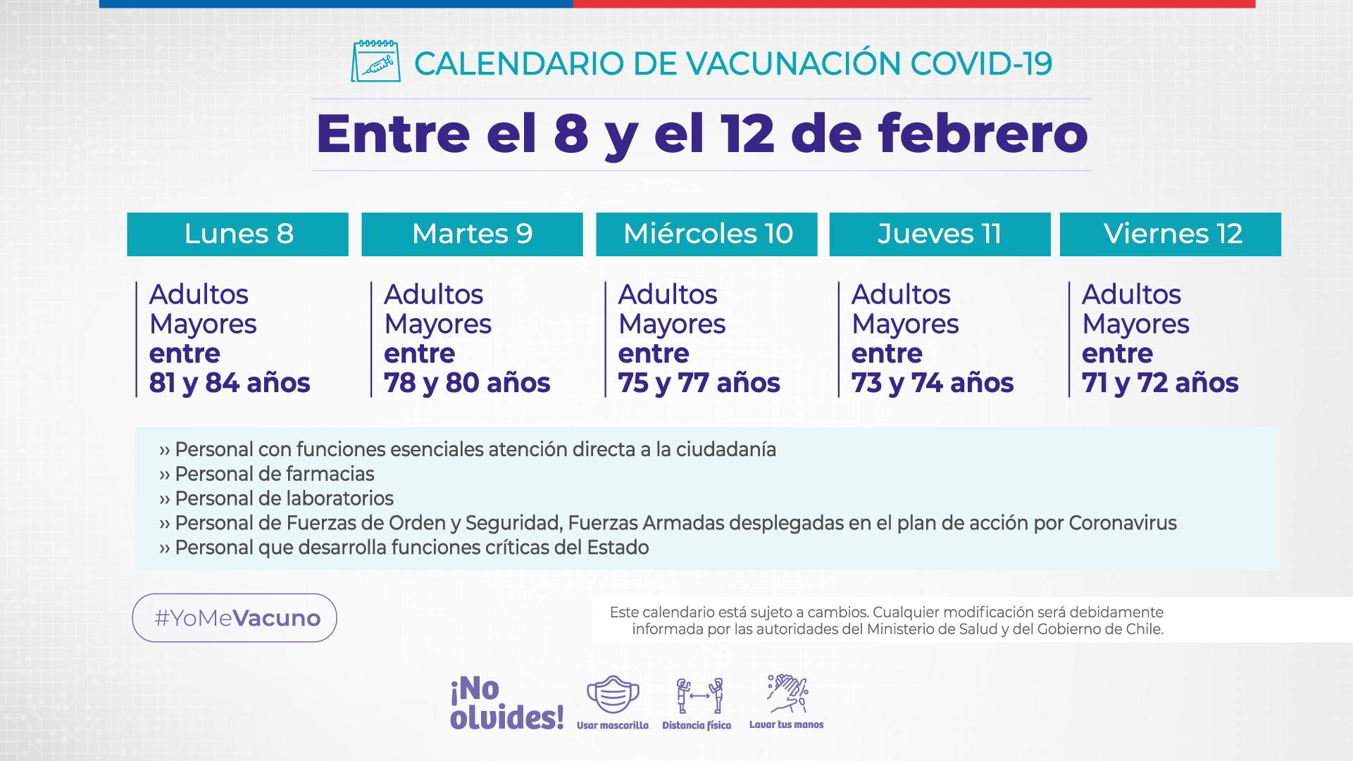 calendario de vacunacion semana 2