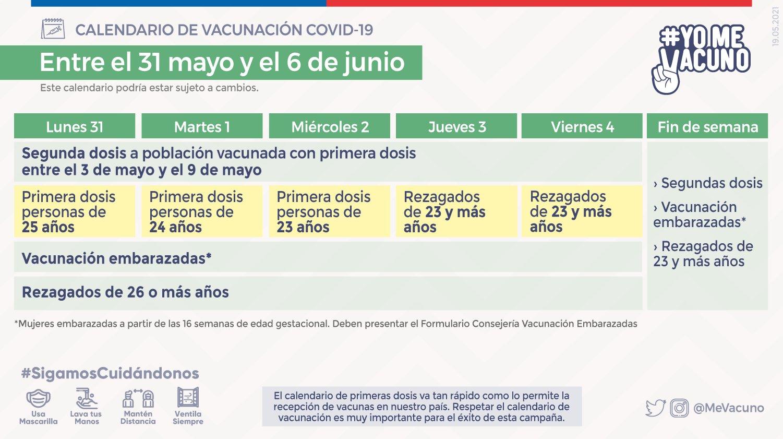 Calendario Vacunacion