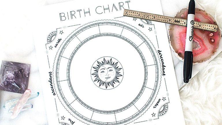 Los 12 Ascendentes En La Carta Natal  ¿Cuál Es El Tuyo?