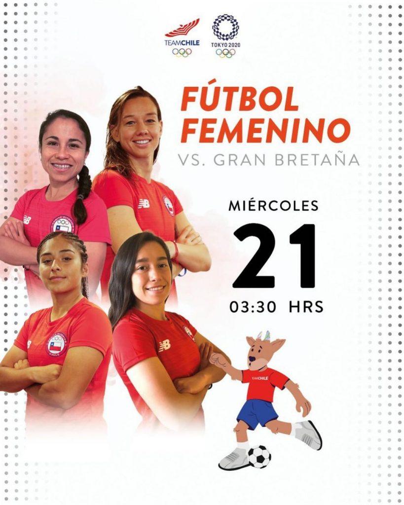 La Roja Femenina Team Chile En Tokio 2020