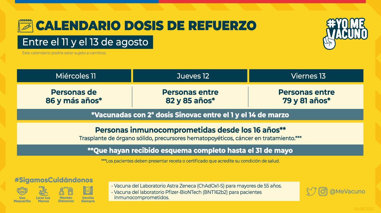 Vacunación Dosis Refuerzo