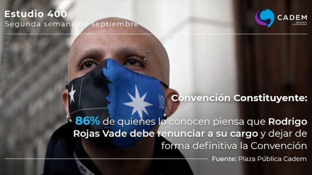 Rodrigo Rojas Vade Cadem