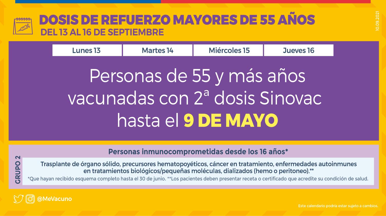 Dosis De Refuerzo Mayores 55 Años